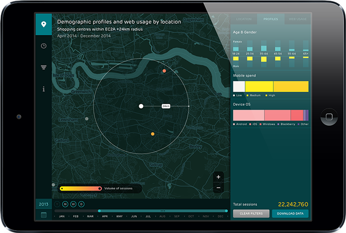 Demographic profiles and web usage by location Signal Noise EE mData visualisation app